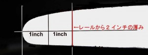 2inchsmall